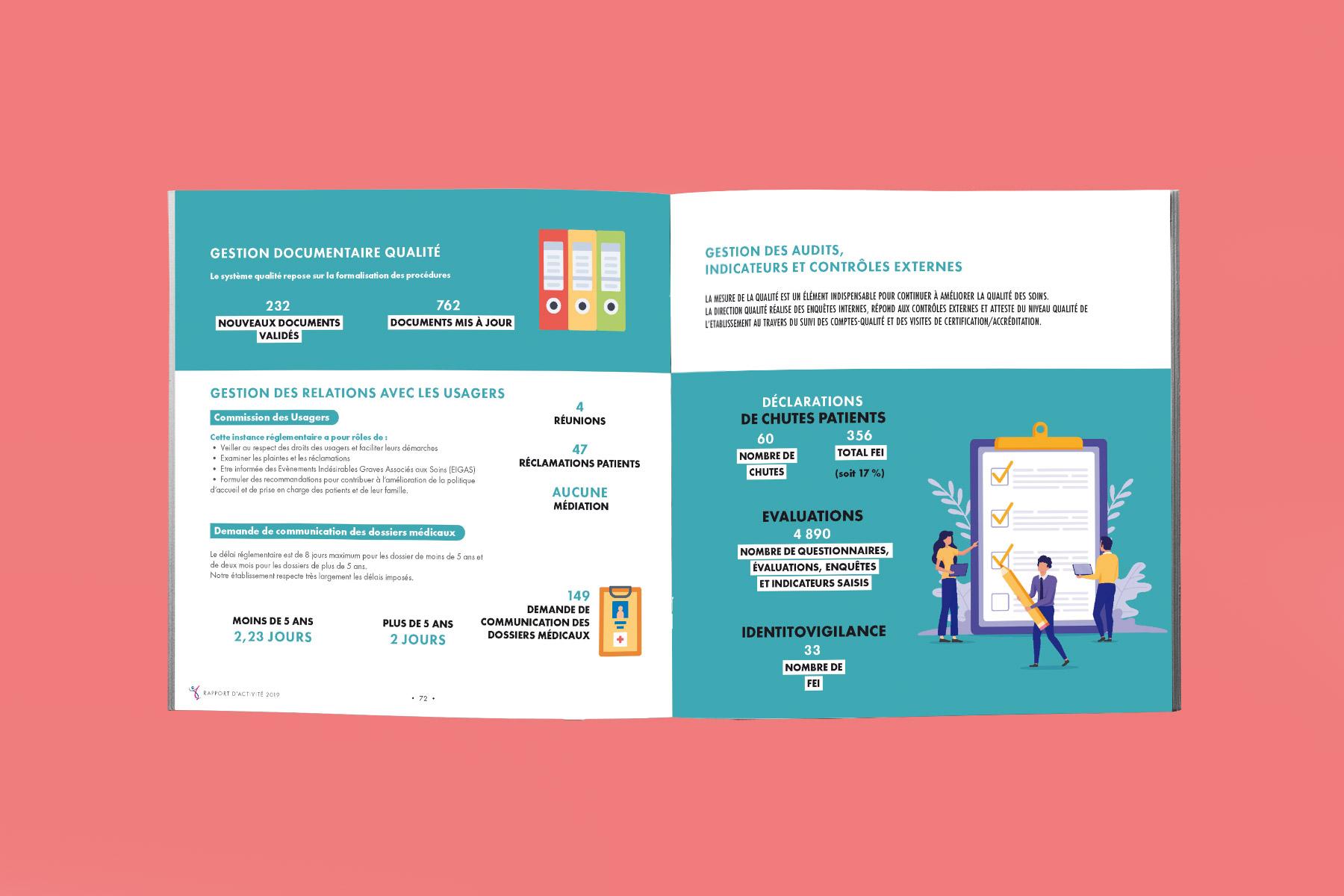 Rapport-ACTIVITE-Centre-Antoine-Lacassagne-2020—INT3